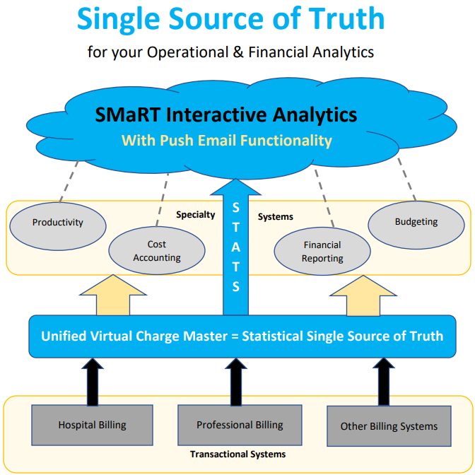 SSoT Graphic